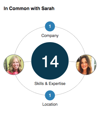 LINKEDIN In Common- Sara Neal CATMEDIA